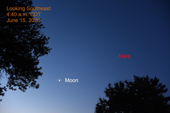 The crescent moon and Mars, June 15, 2020