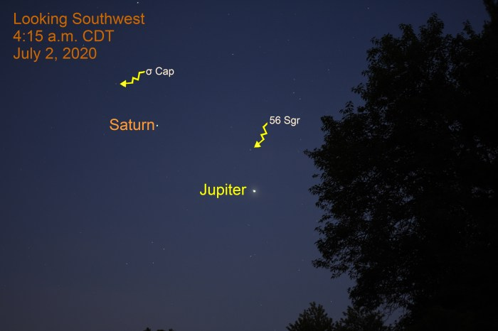 Jupiter and Saturn, July 2, 2020.