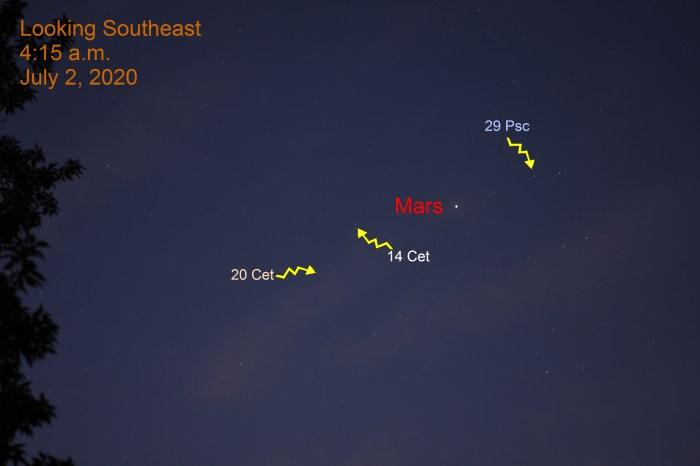Mars is in Pisces near 29 Piscium, July 2, 2020.