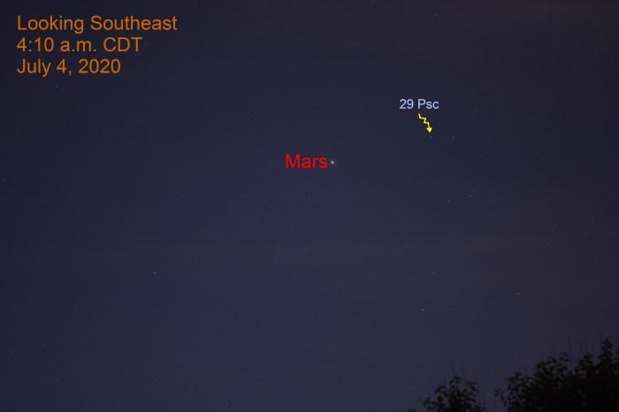 Mars in Pisces, July 4, 2020.