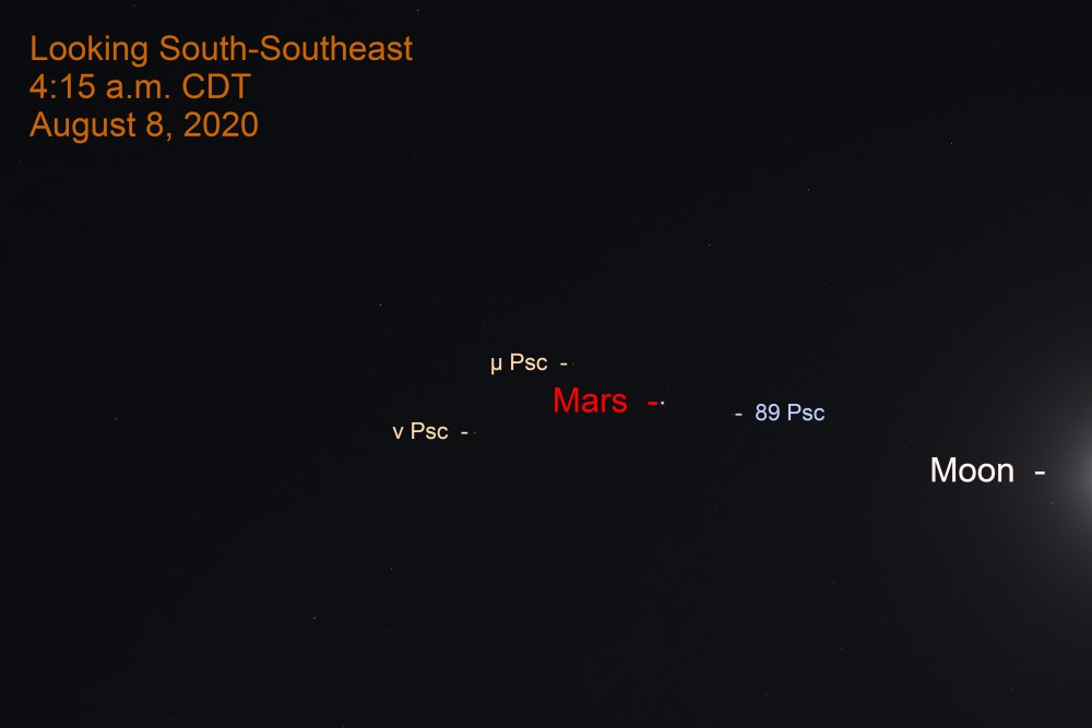 Mars in Pisces, August 8, 2020.