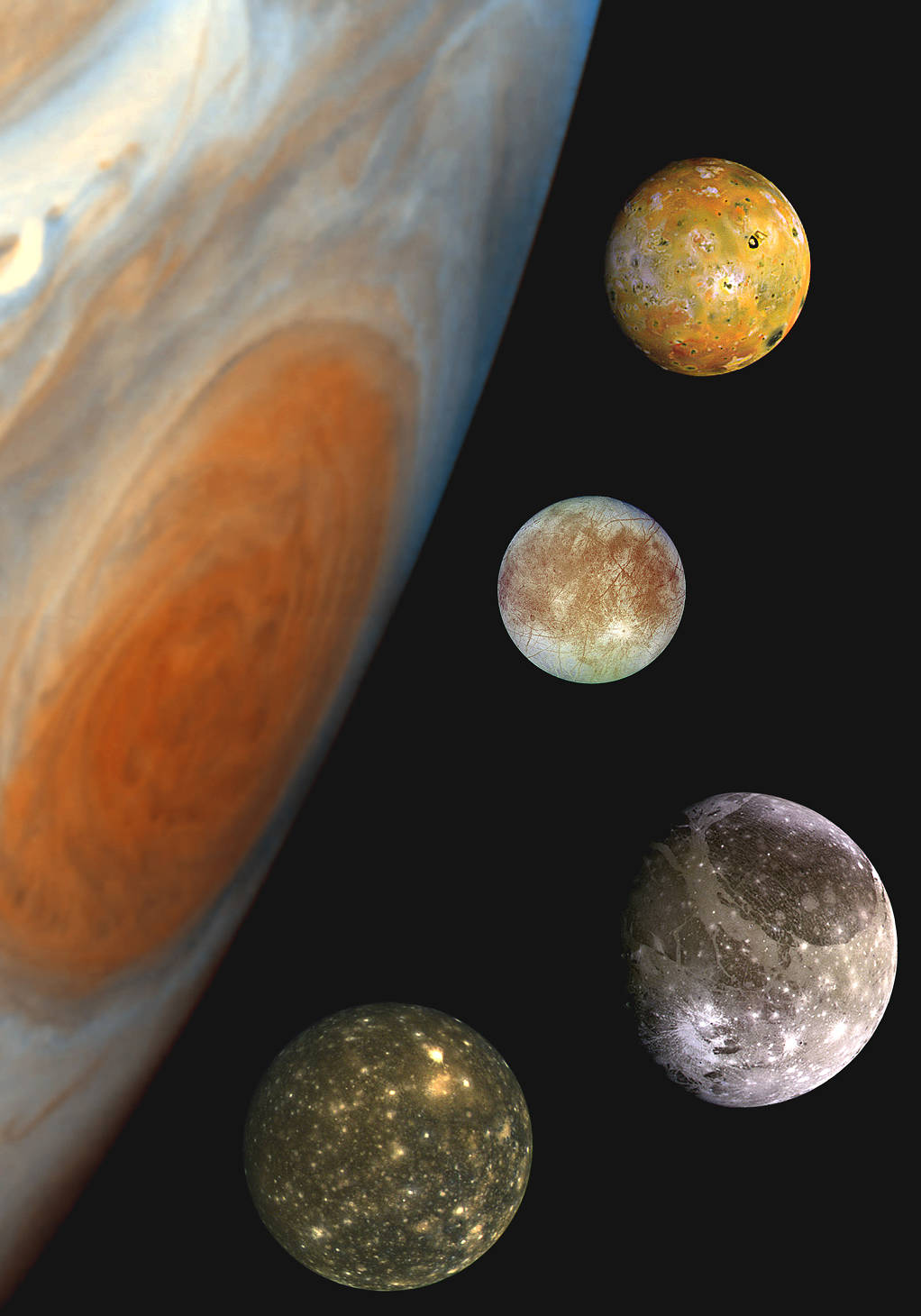 Jupiter and its largest moons.