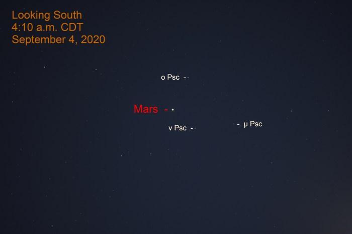 Mars in Pisces, September 4, 2020