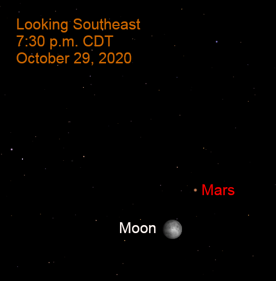 Moon and Mars, October 29, 2020