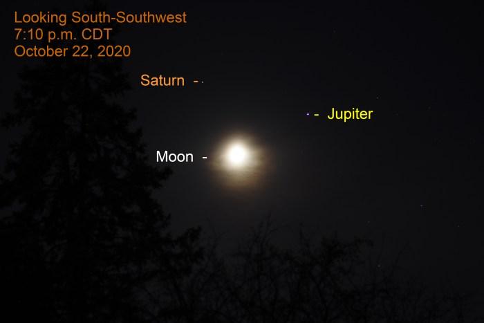 Jupiter, Saturn, Moon, October 22, 2020