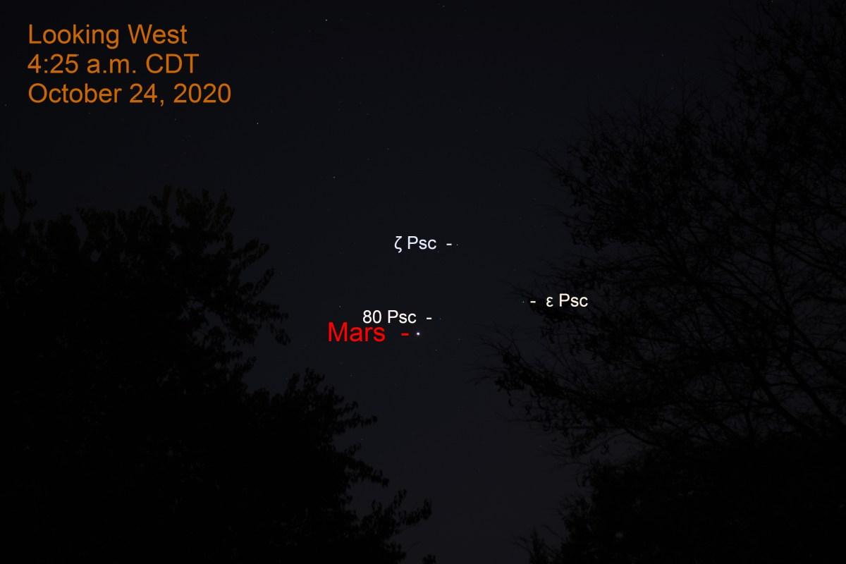 Mars in Pisces, October 24, 2020