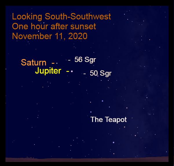 Jupiter and Saturn, November 11, 2020