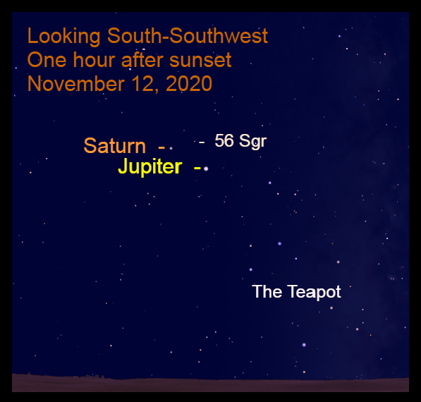 Jupiter and Saturn, November 12, 2020