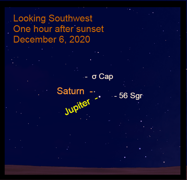 Jupiter and Saturn, December 6, 2020
