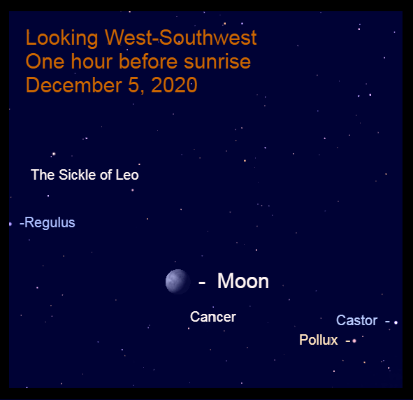 Gibbous Moon in Cancer, December 5, 2020