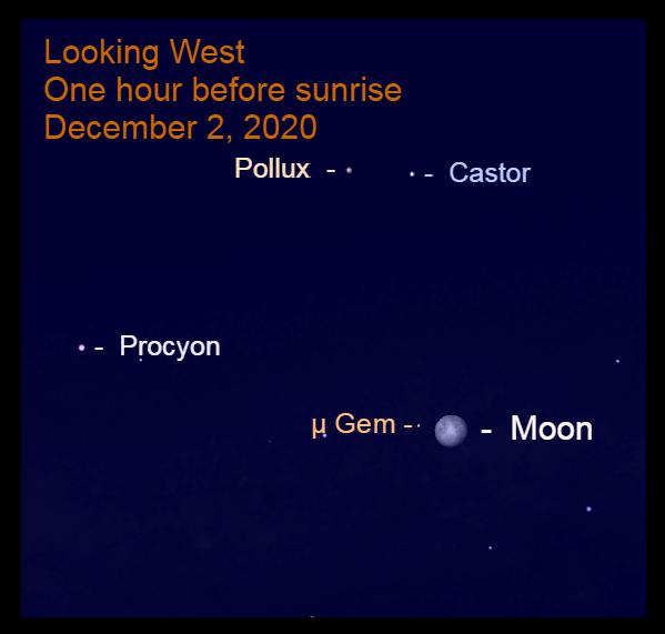 The gibbous moon in Gemini, December 2, 2020