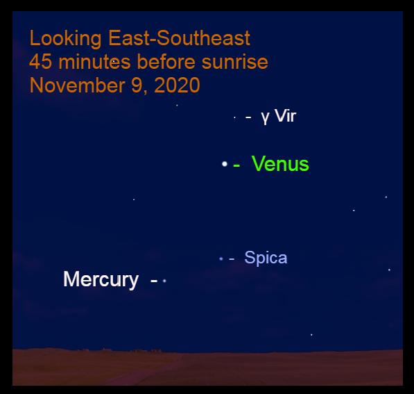 Venus and Mercury, November 9, 2020