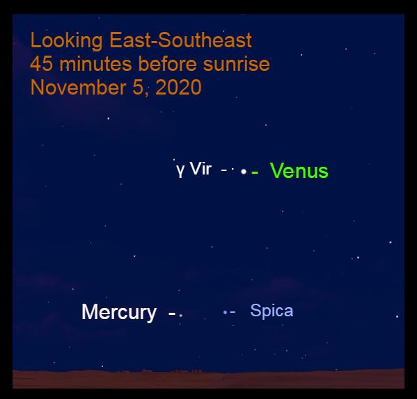 Venus and Mercury in Virgo, November 5, 2020