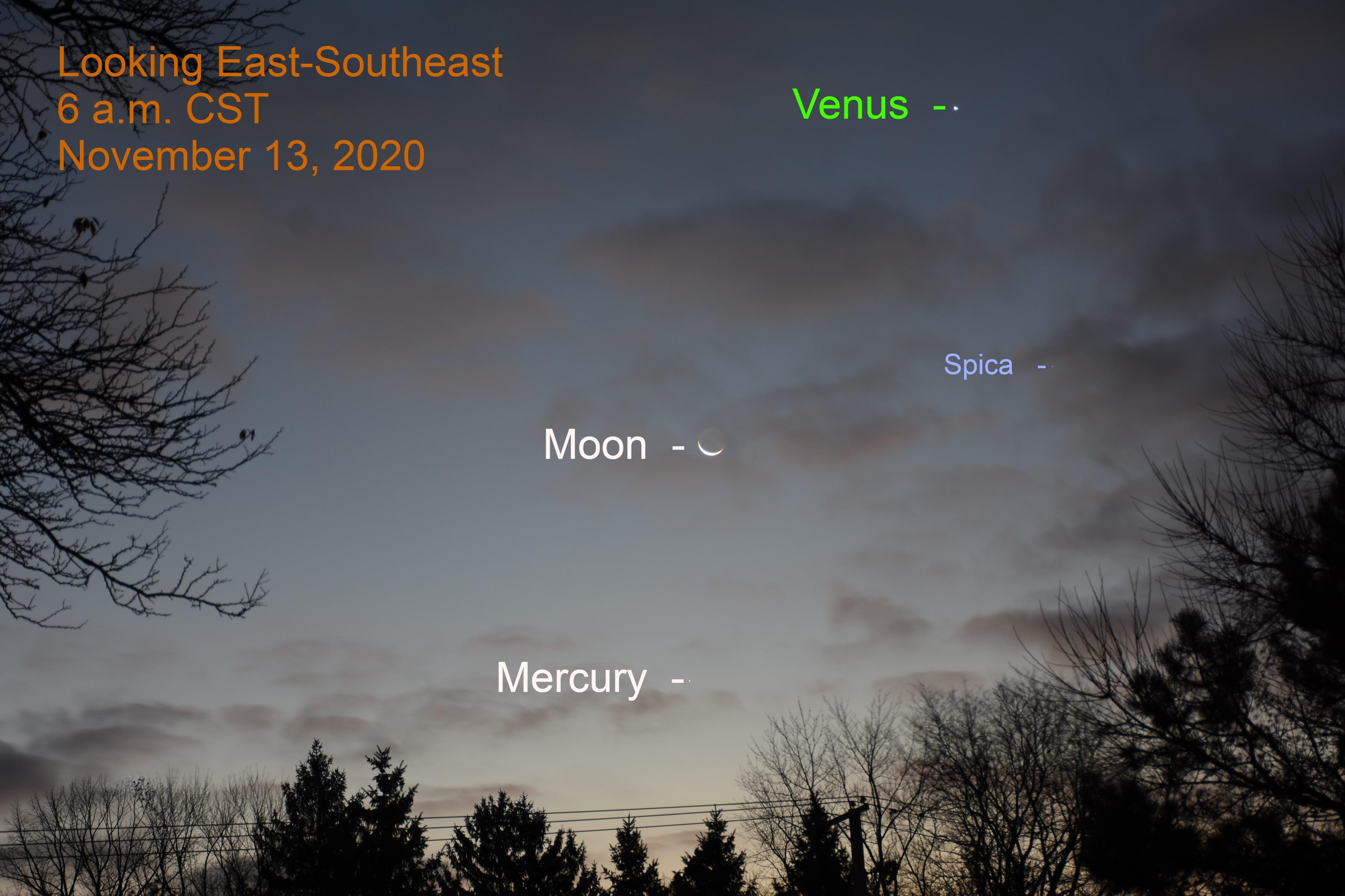 Venus, Mercury, Spica, and Moon, November 13, 2020