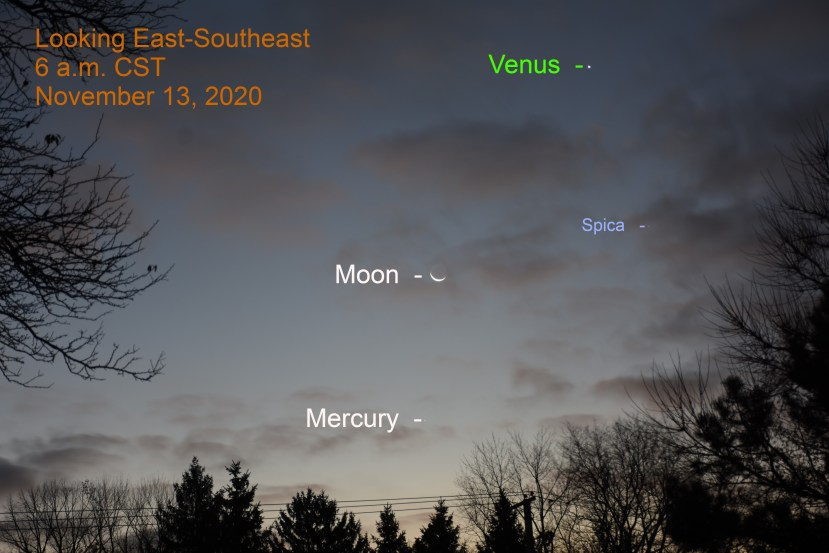 Venus, Mercury, Spica, and Moon, November 13, 2020