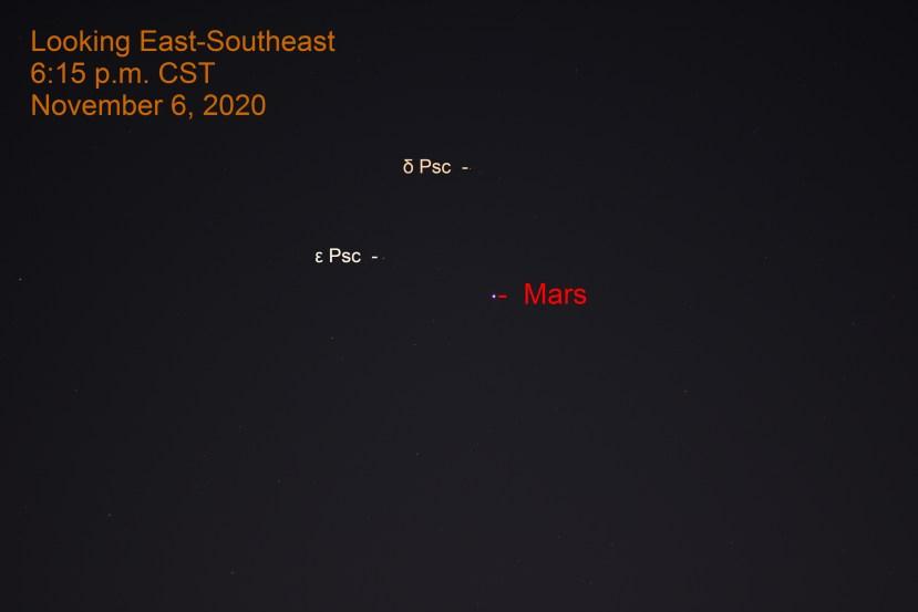 Mars in Pisces, November 6, 2020