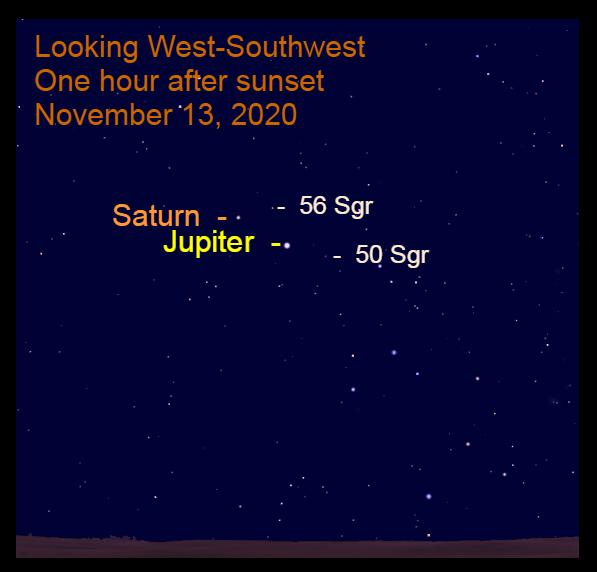 Jupiter and Saturn, November 13, 2020