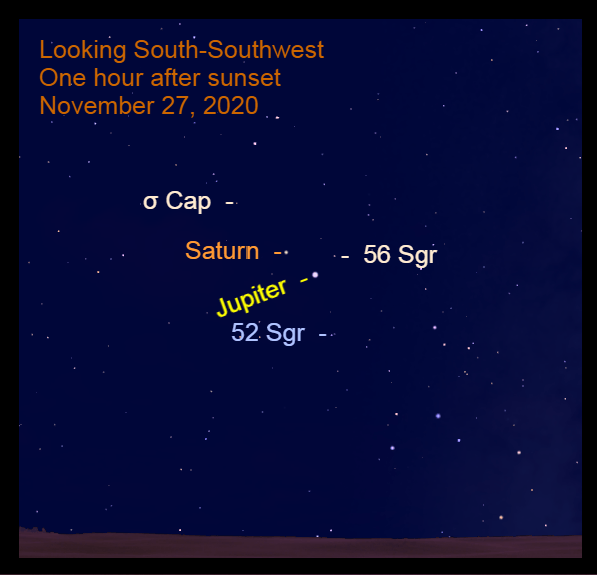 Great Conjunction in 24 days, This is Jupiter and Saturn, November 27, 2020