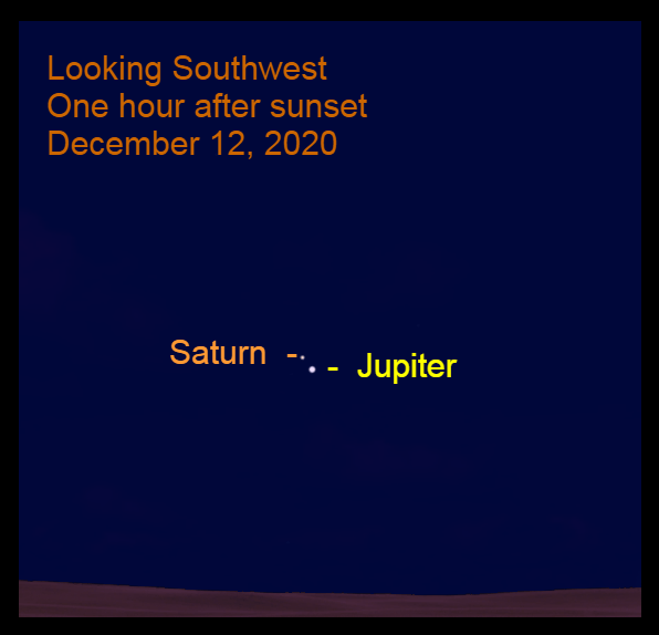 Jupiter and Saturn, December 12, 2020