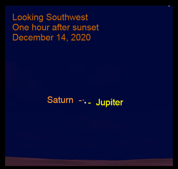 Jupiter and Saturn, December 14, 2020. The Great Conjunction. The planetary alignment of 2020. Planets aligning.