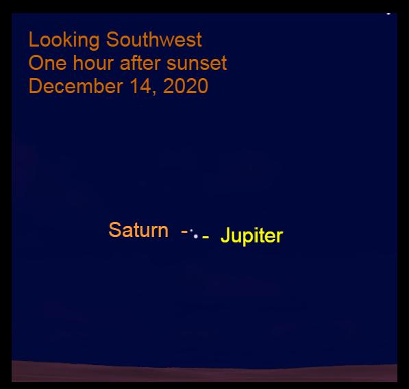 Jupiter and Saturn, December 14, 2020