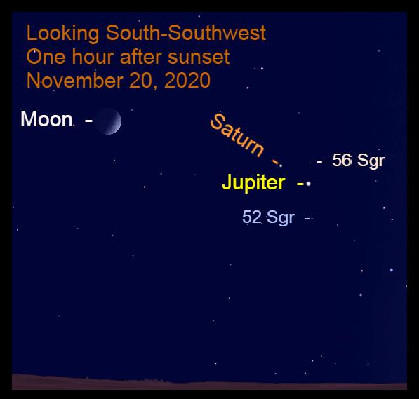 Jupiter, Saturn, Moon, November 20, 2020