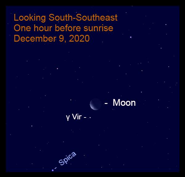 Moon in Virgo, December 9, 2020