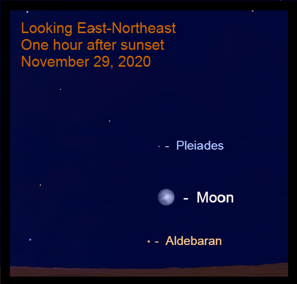 Moon in Taurus, November 29, 2020
