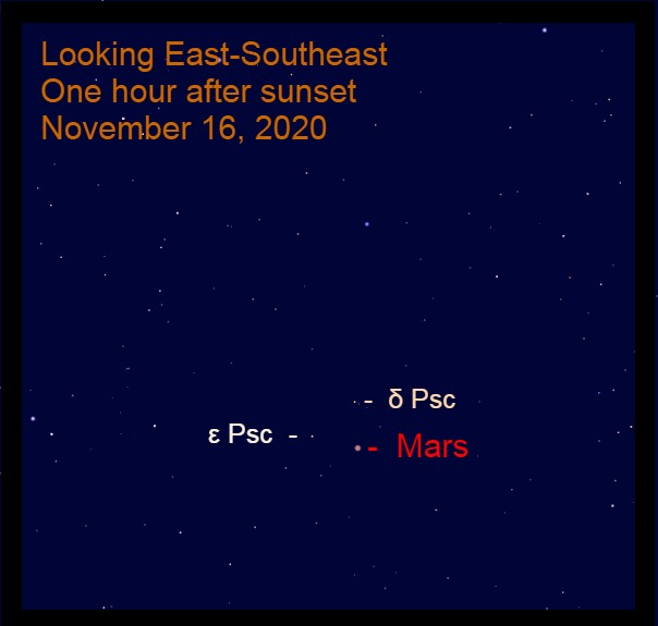 Jupiter and Saturn, November 17, 2020
