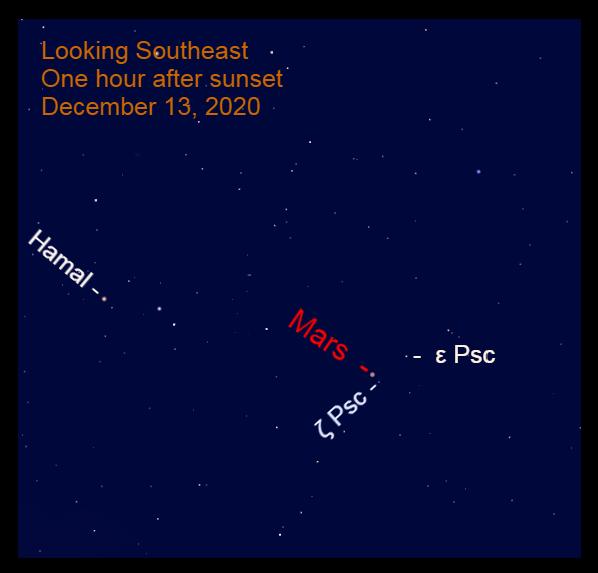 Mars, December 13, 2020