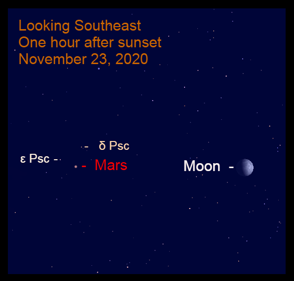 Mars in Pisces and Moon, November 23, 2020