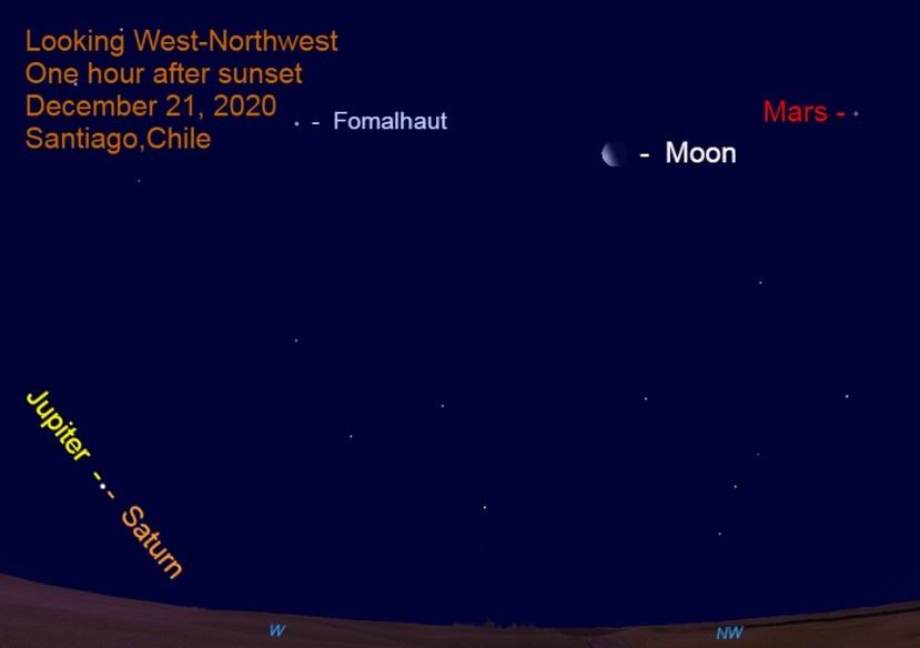 Great conjunction from southern hemisphere