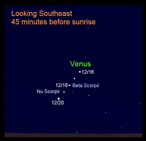 Venus and Beta Scorpii, December 2020.