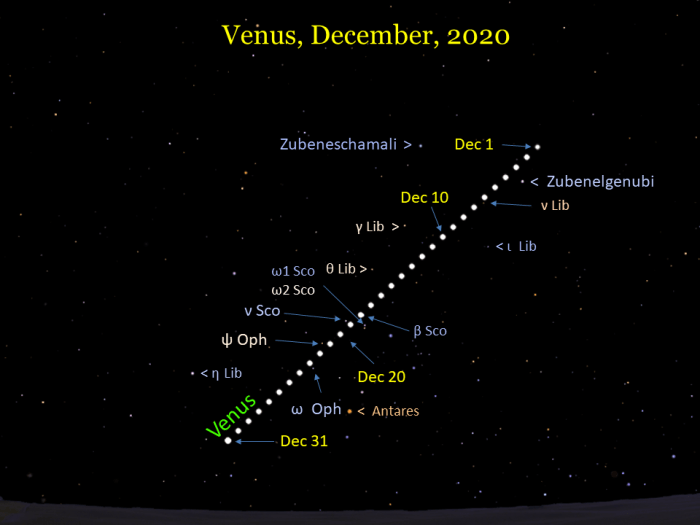 Venus during December 2020