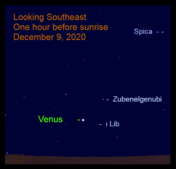 Venus in Libra, December 9, 2020