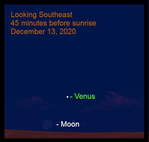 Venus and Moon, December 13, 2020