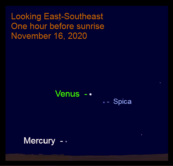 Jupiter and Saturn, November 16, 2020