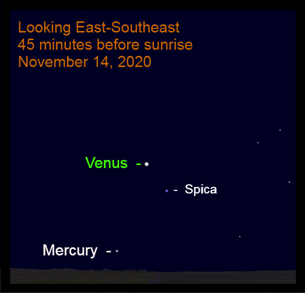 Venus and Mercury, November 14, 2020