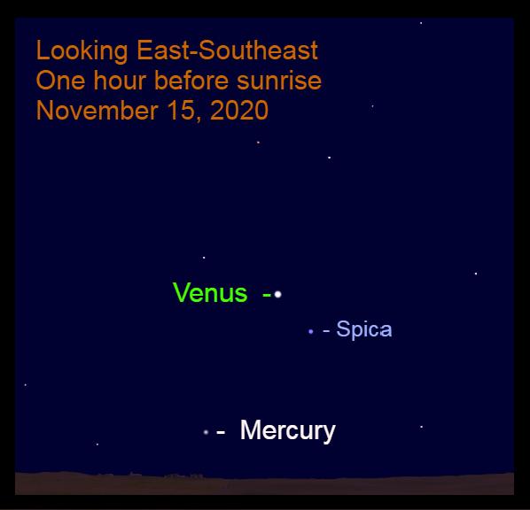 Venus and Mercury, November 15, 2020
