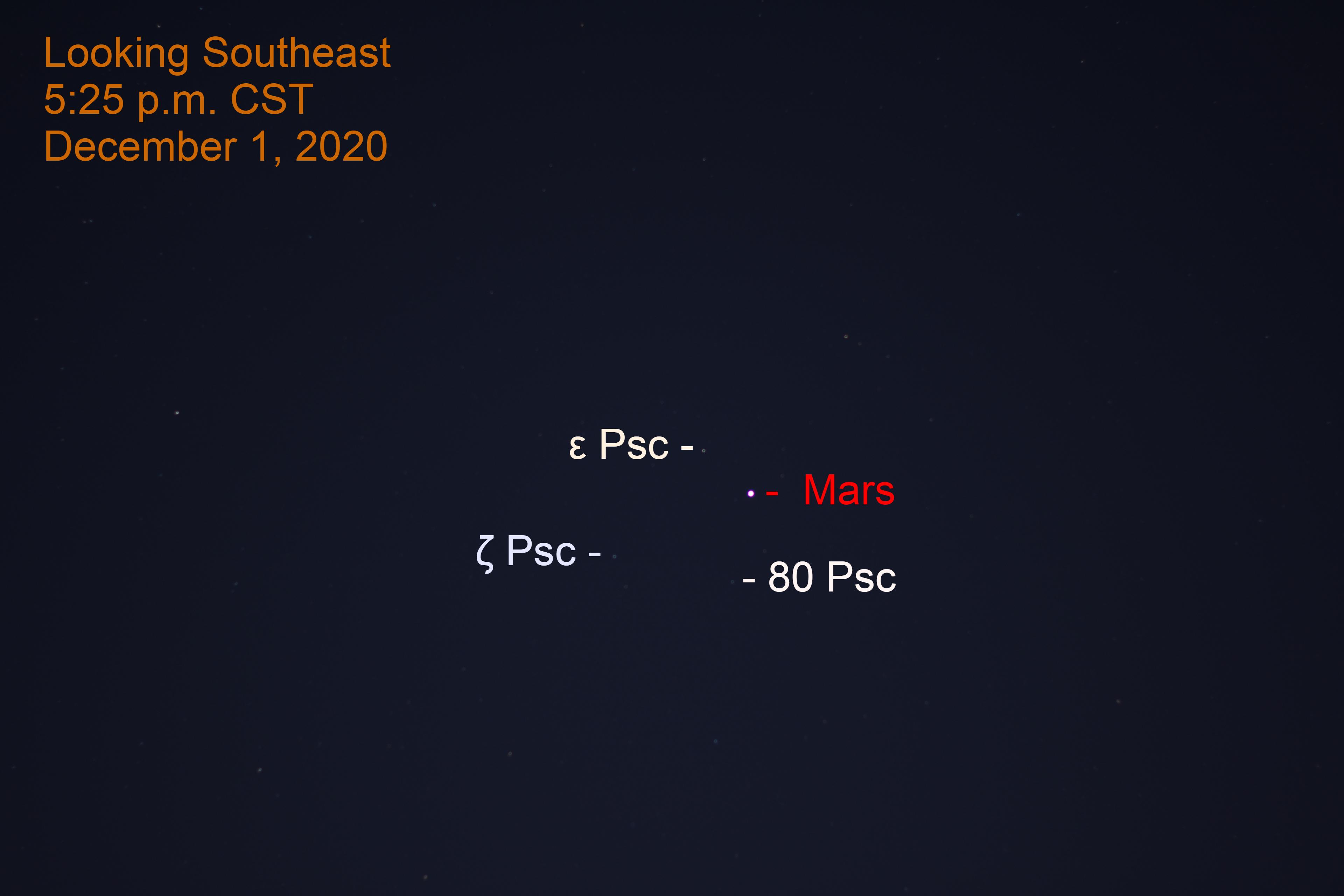 Mars, December 1, 2020
