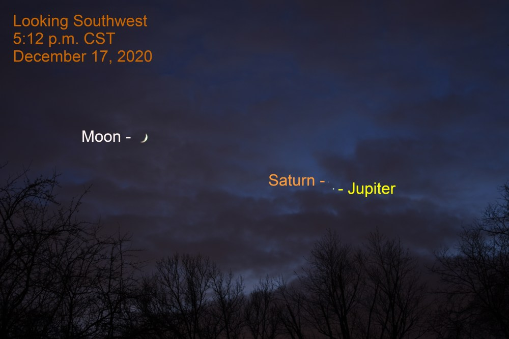 2020, December 17: Jupiter, Saturn, and the crescent moon. The Great Conjunction of Jupiter and Saturn is 4 days away.