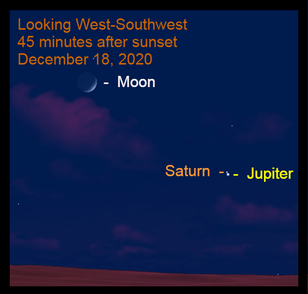 Jupiter, Saturn, Moon, December 18, 2020. Great Conjunction in 3 evenings. Planets align.