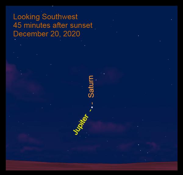 Jupiter, Saturn, December 20, 2020