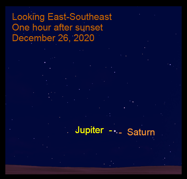 Jupiter and Saturn, December 26, 2020. The Great Conjunction. Planets align. Jupiter passed Saturn 5 nights ago.