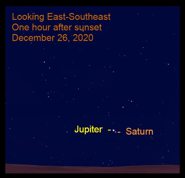 Jupiter and Saturn, December 26, 2020. The Great Conjunction. Planets align. Jupiter passed Saturn 5 nights ago.
