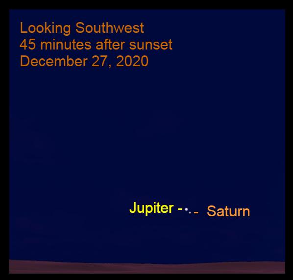 Jupiter and Saturn, December 27, 2020. The Great Conjunction. Jupiter Leaves Saturn. Planets Align.