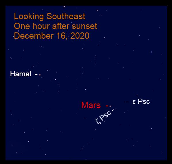 Mars, December 16, 2020