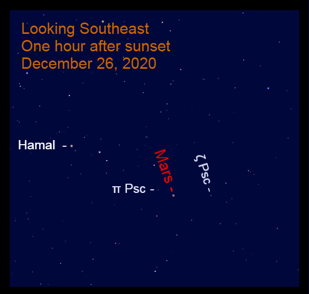 Mars, December 26, 2020. Mars parades eastward in Pisces.
