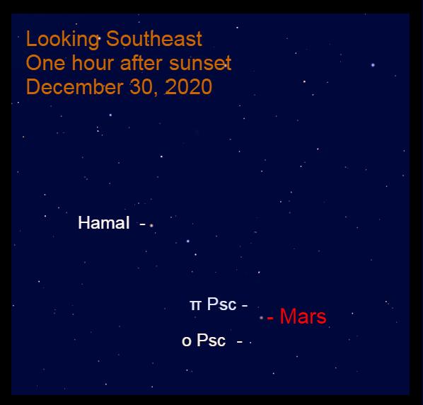 Mars, December 30, 2020