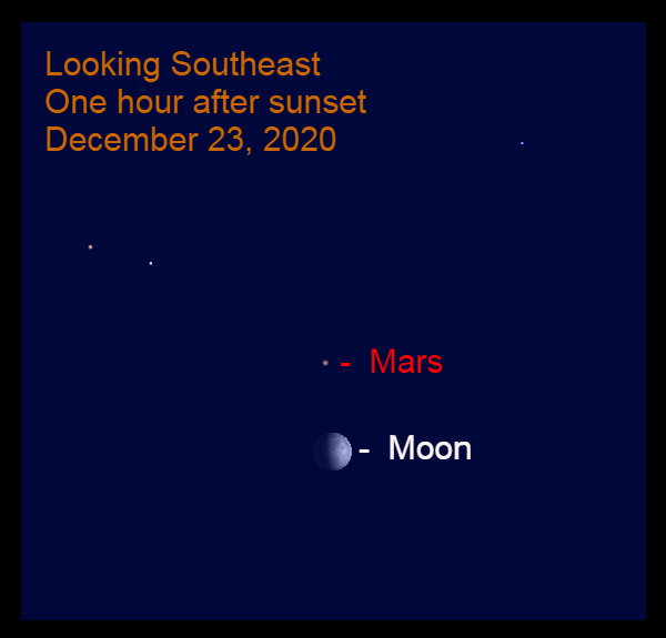 Mars and Moon, December 23, 2020